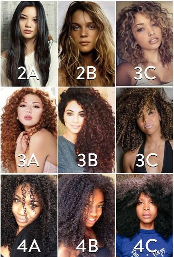 What does your hair hide? Everything your Hair Type doesn't tell you on how to take care of it ...